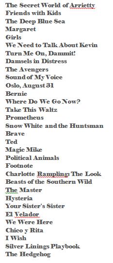 list of films